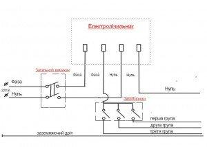 електрична схема щита