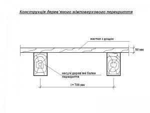 конструкція дерев'яного міжповерхового перекриття