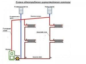 однотрубна розводка систем опалення