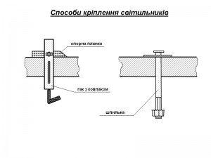 способи кріплення електричних світильників