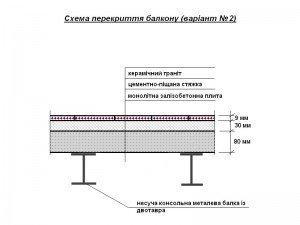 схема перекриття балкону_2