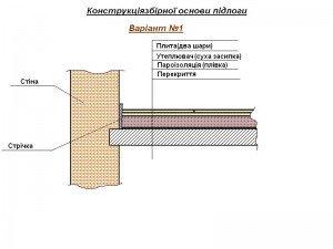 Конструкція збірної основи підлоги_1