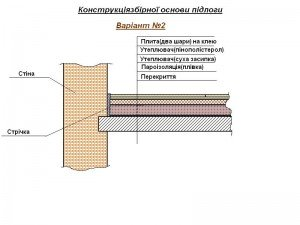 Конструкція збірної основи підлоги_2