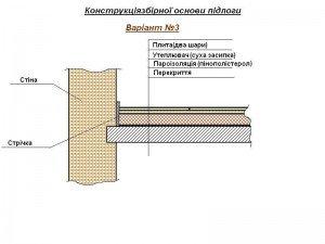 конструкція збірної основи підлоги_3