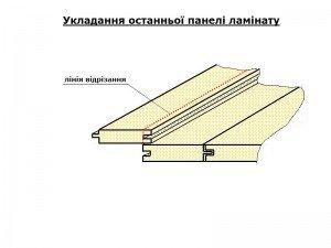 укладання останньої панелі ламінату