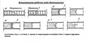 влаштування робочих швів бетонування конструкцій