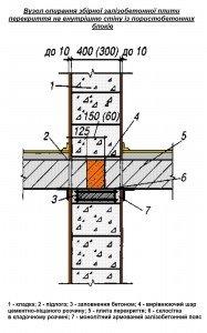 вузол опирання збірного залізобетонного перекриття на внутрішню стіну із пористобетонних блоків
