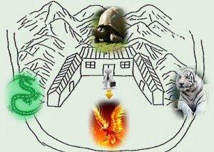 правила планування земельноъ дылянки по Фен-шуй