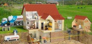 схема газифікації приватного будинку фото